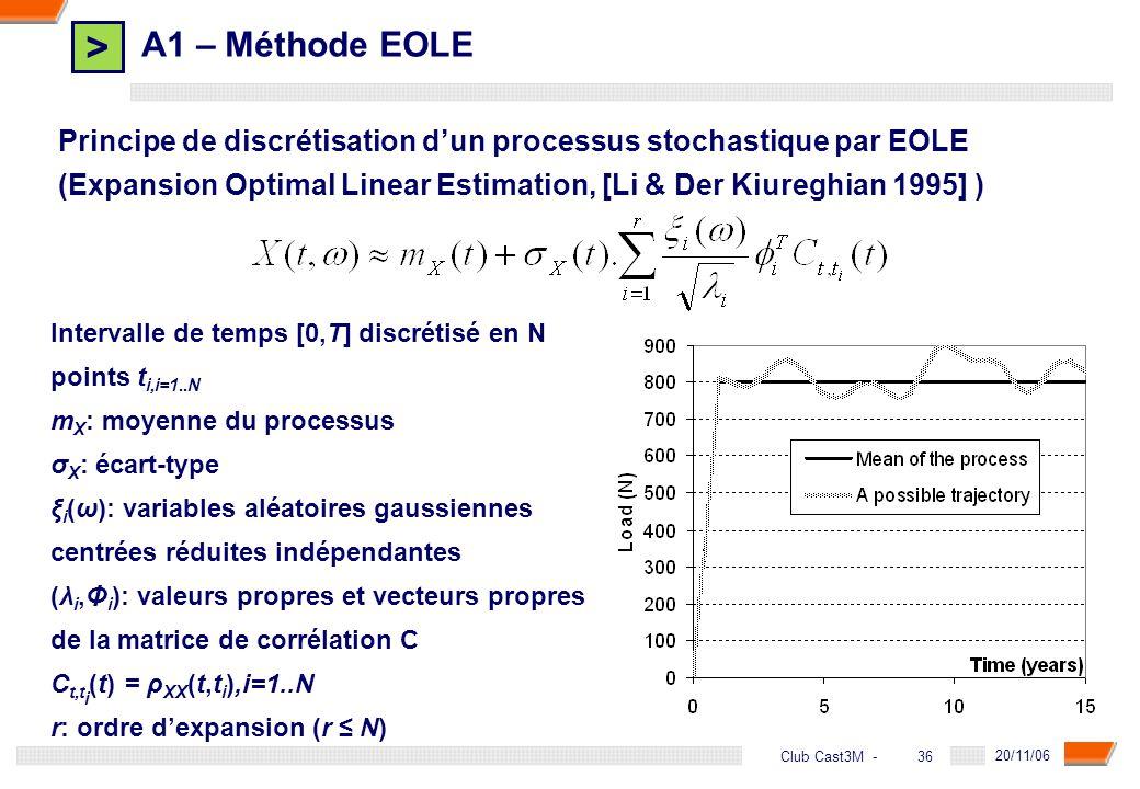 A1 – Méthode EOLE Principe de discrétisation d'un processus stochastique par EOLE (Expansion Optimal Linear Estimation, [Li & Der Kiureghian 1995] )